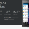 Blackberry Z3: Harga Terjangkau dan Fitur Khas Indonesia