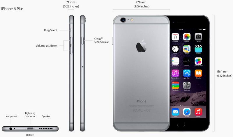 Desain Apple iPhone 6 Plus